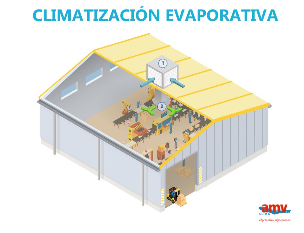 instalacion-climatizacion