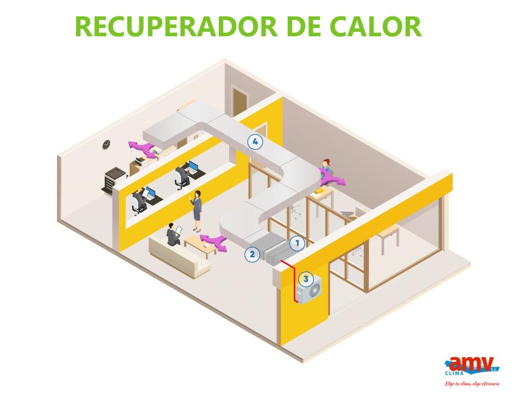instalacion-recuperador-de-calor