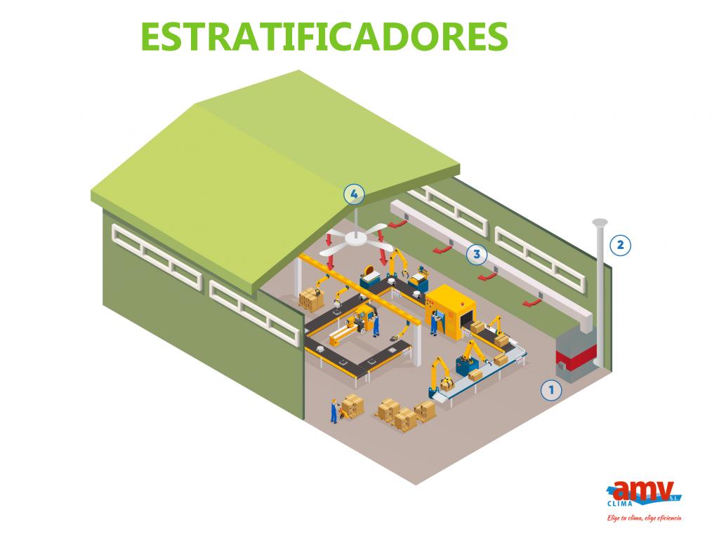 estratificadores-instalacion