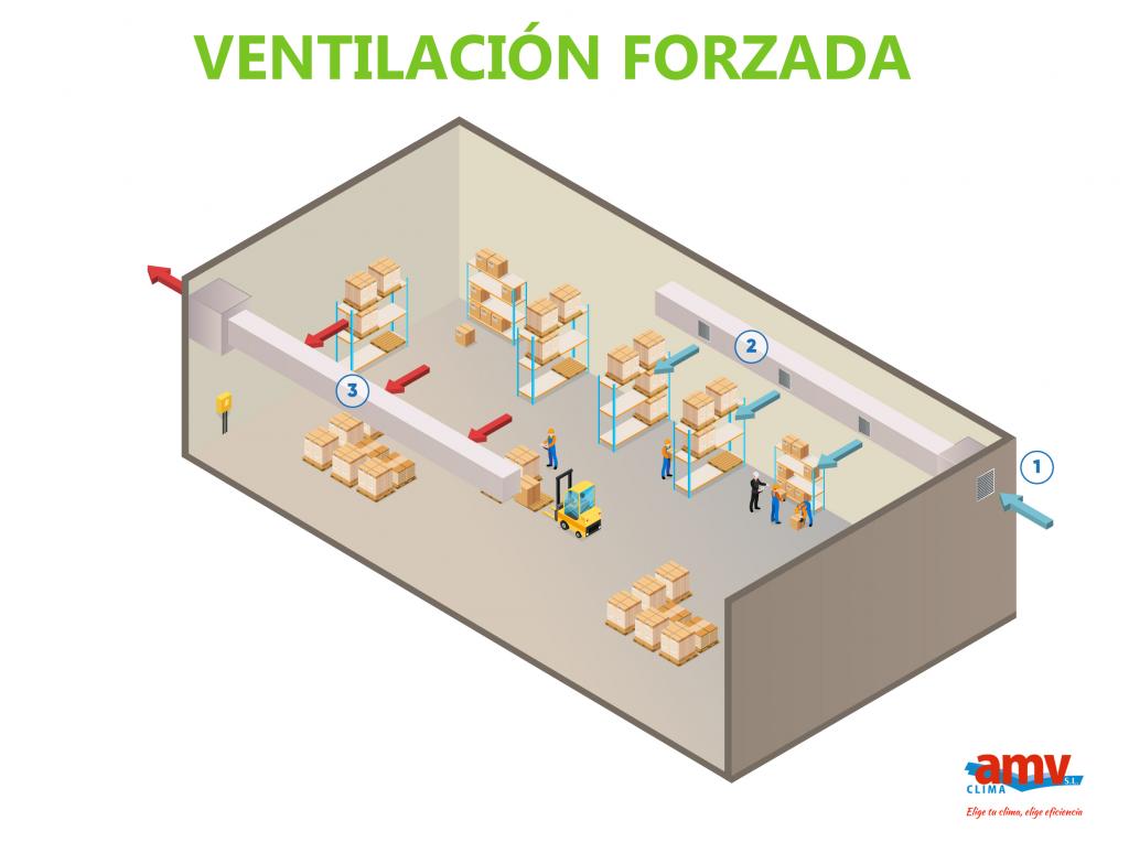 ventilacion-forzada-instalacion